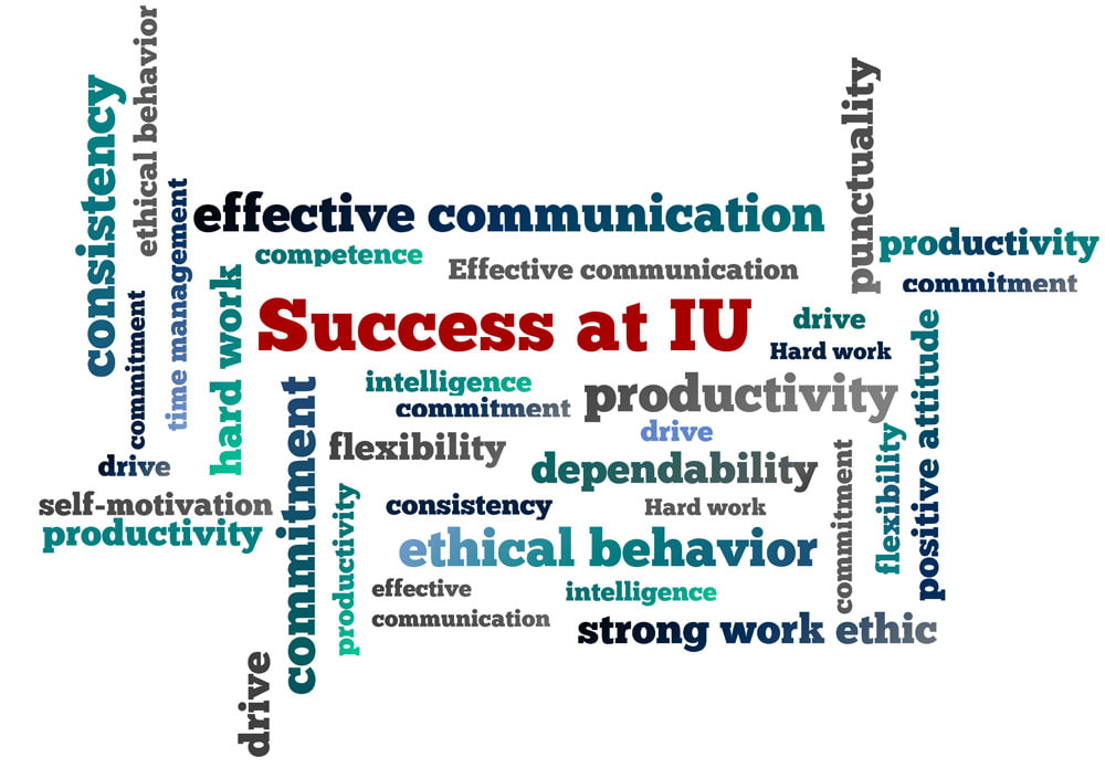 The keys to success at IdeasUnlimited - commitment, strong work ethic, productivity...