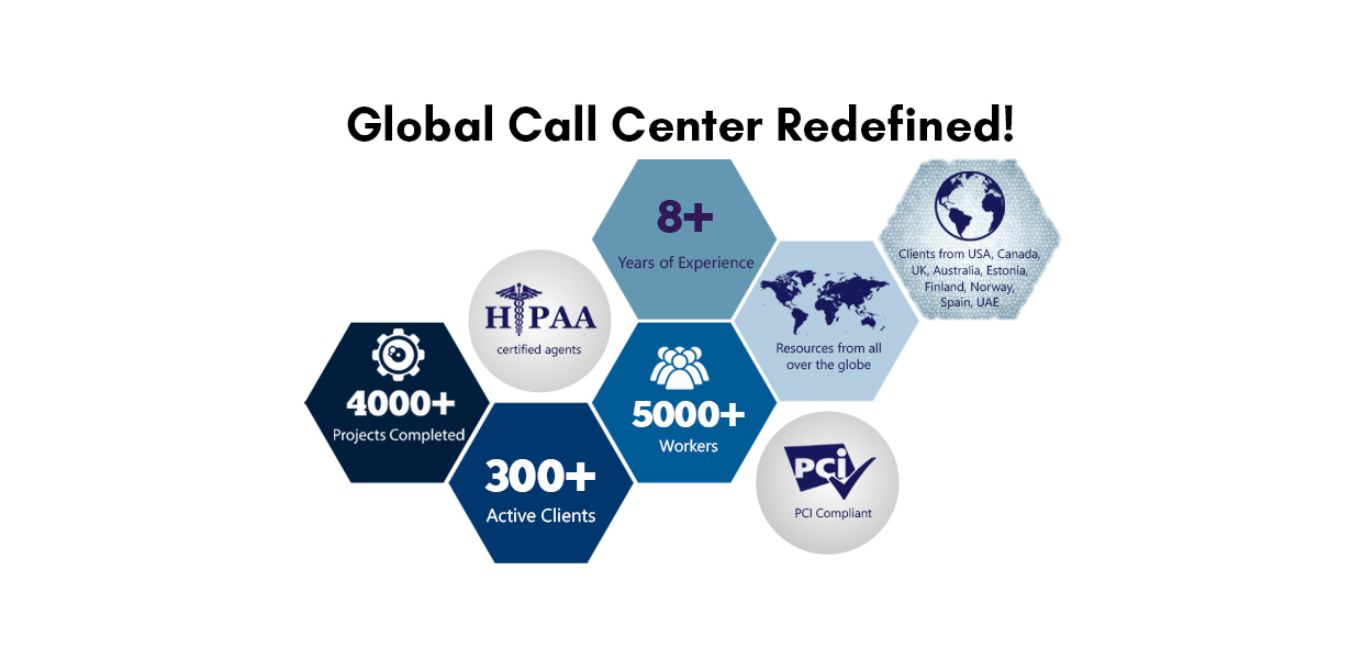 IdeasUnlimited - Global Call Center Redefined!