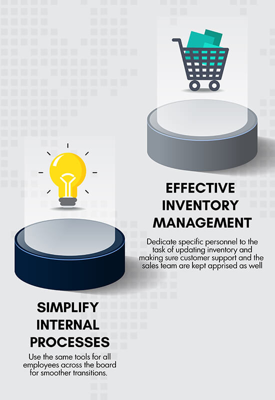 Simplify Internal Processes & Effective Inventory Management