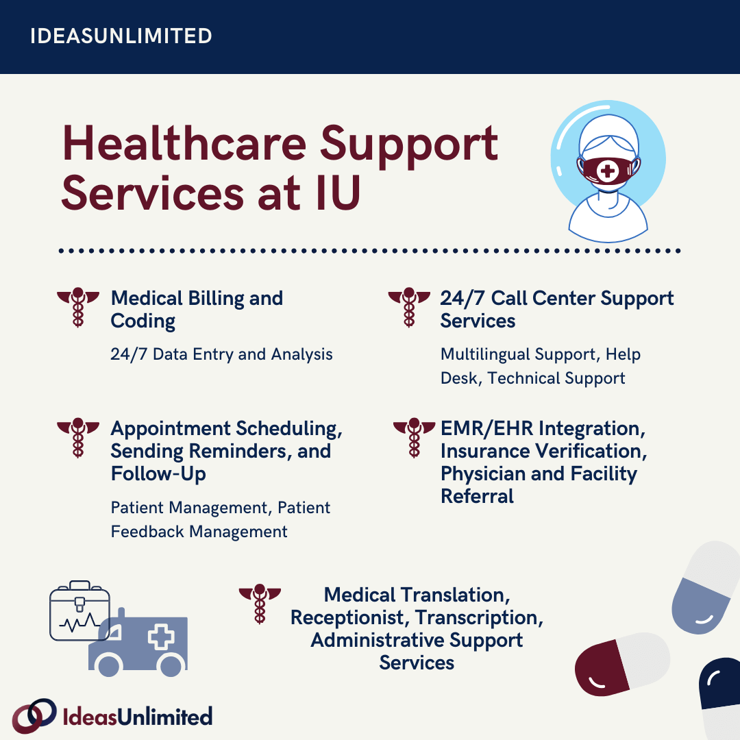 Health care support services IU