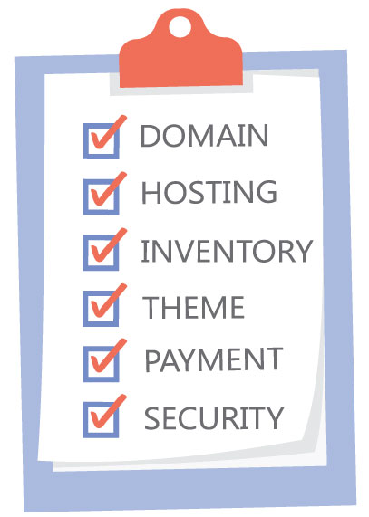 checklist for ecommerce website